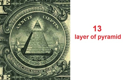 Pyramid on Dollar